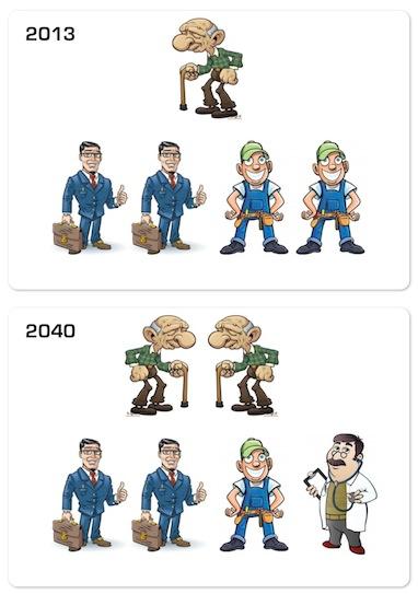 zorg-demografie