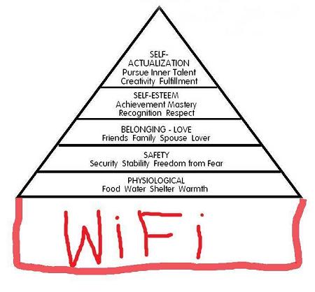 Fast Internet as a basic service