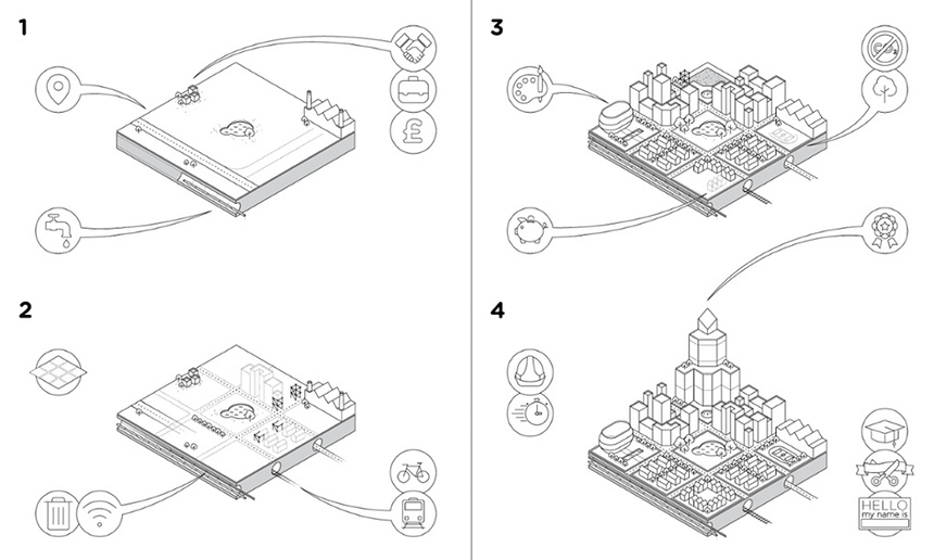 How to build a city from scratch: the handy step-by-step DIY guide